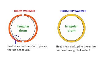 Drum Warmer
